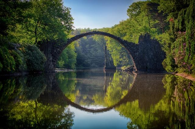 MTD bridging software